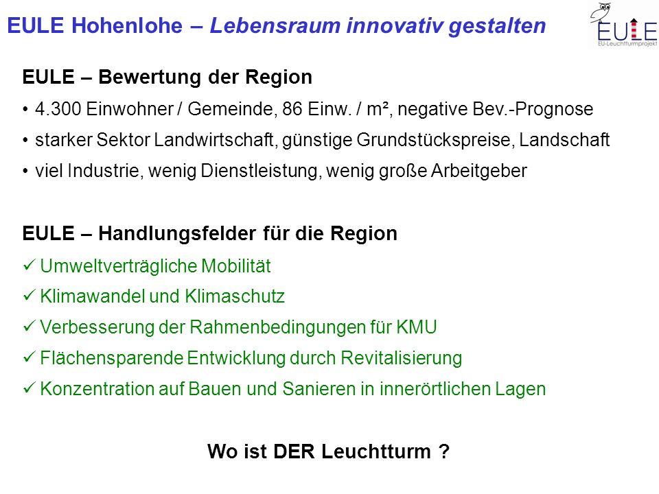 EULE Hohenlohe – Lebensraum innovativ gestalten EULE – Bewertung der Region 4.300 Einwohner / Gemeinde, 86 Einw. / m², negative Bev.-Prognose starker