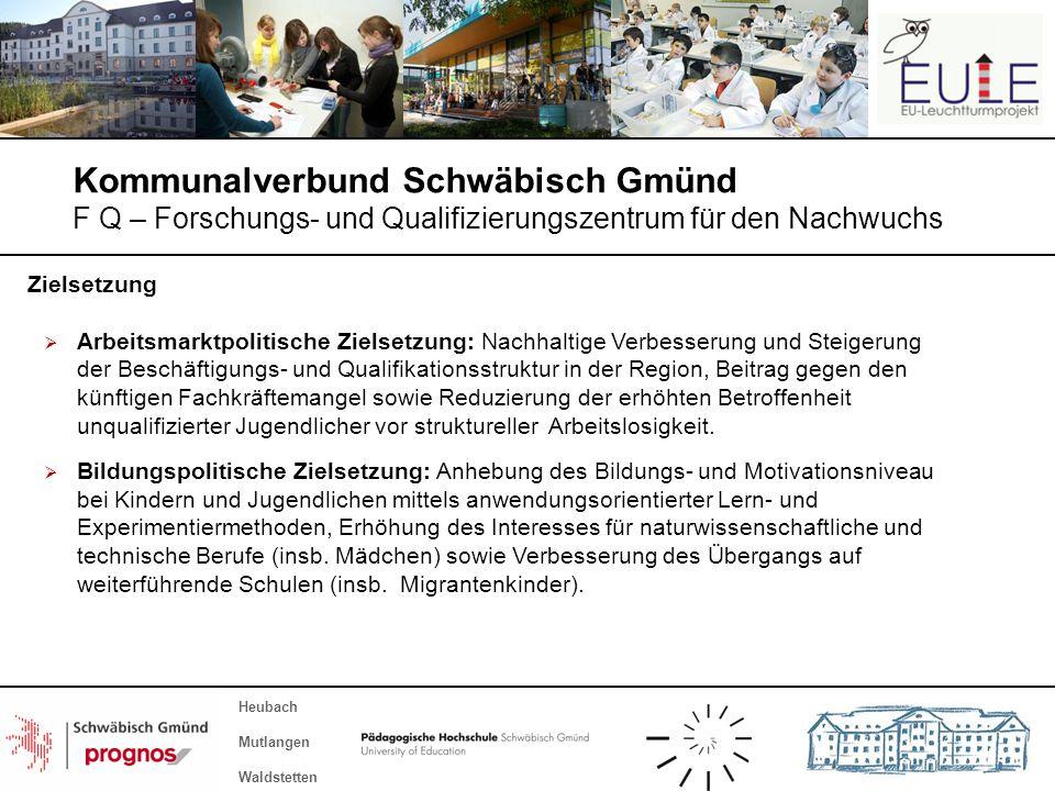 Kommunalverbund Schwäbisch Gmünd F Q – Forschungs- und Qualifizierungszentrum für den Nachwuchs Heubach Mutlangen Waldstetten Arbeitsmarktpolitische Z