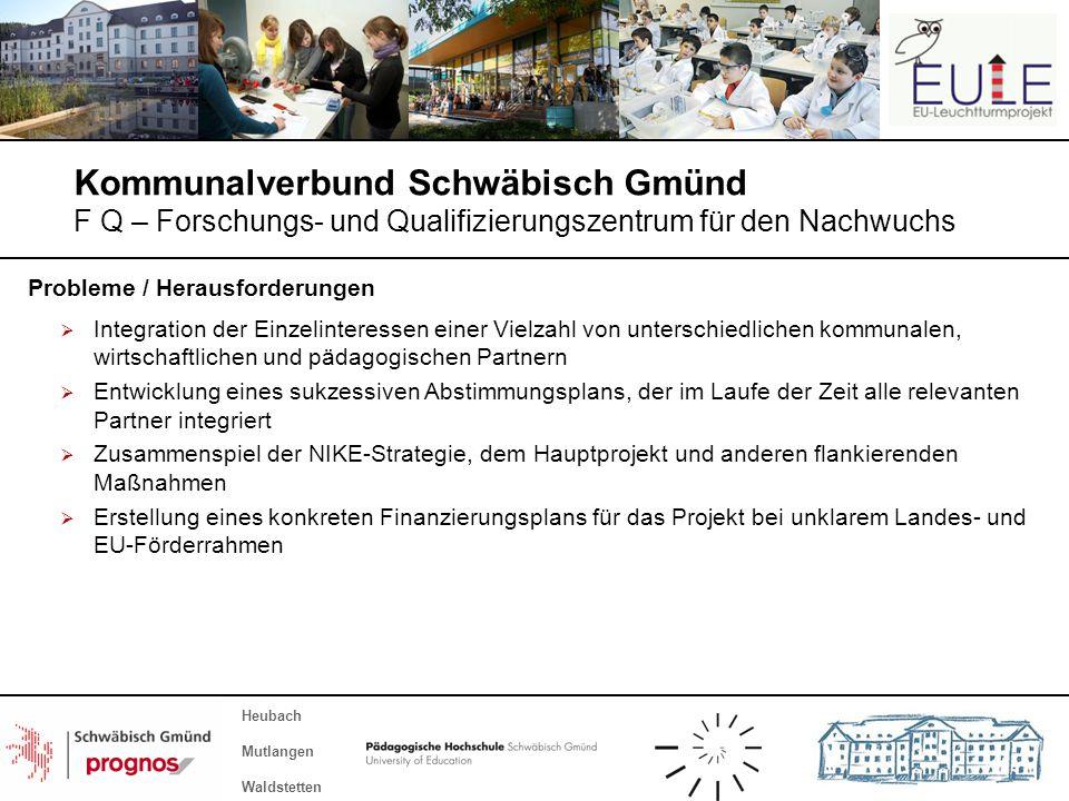 Kommunalverbund Schwäbisch Gmünd F Q – Forschungs- und Qualifizierungszentrum für den Nachwuchs Heubach Mutlangen Waldstetten Probleme / Herausforderu