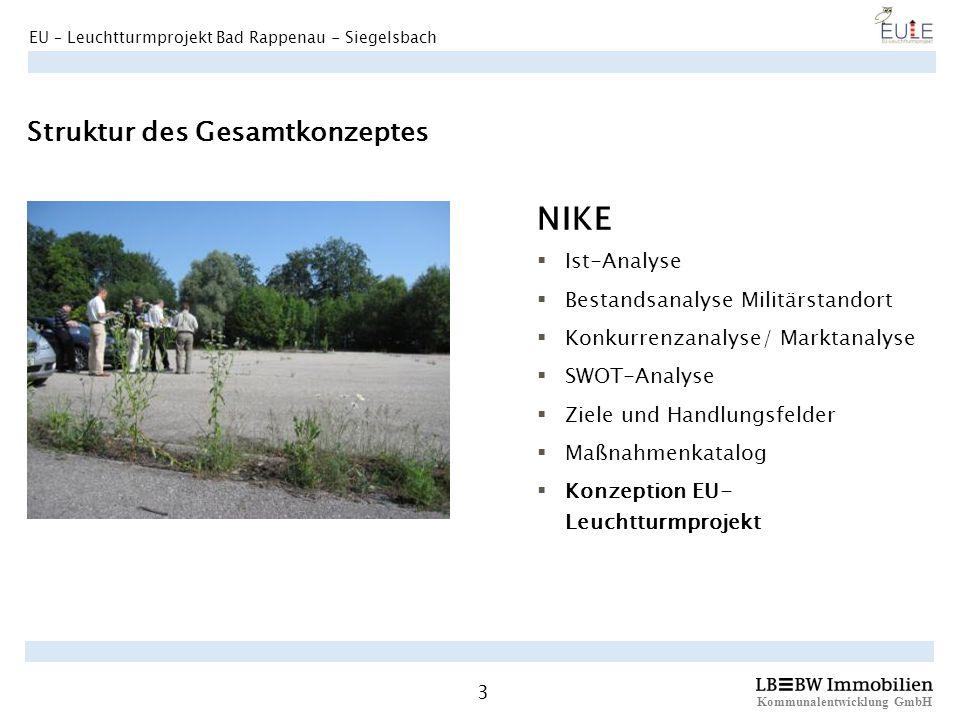 Kommunalentwicklung GmbH 3 EU – Leuchtturmprojekt Bad Rappenau - Siegelsbach Struktur des Gesamtkonzeptes NIKE Ist-Analyse Bestandsanalyse Militärstan