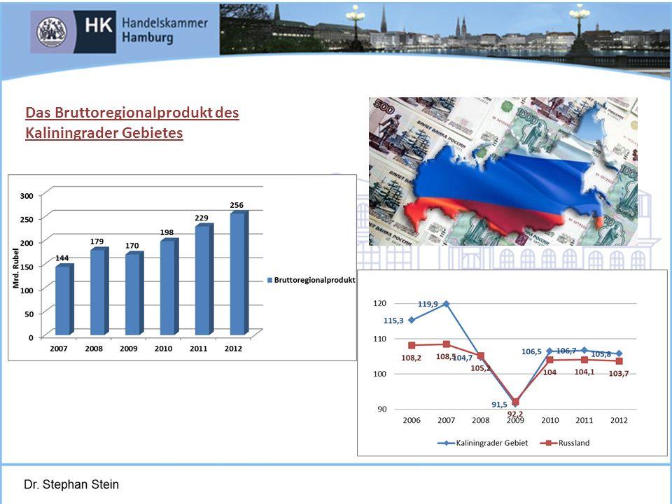 Juni 2004St. Petersburg, Schmidt-Trenz Das Bruttoregionalprodukt des Kaliningrader Gebietes