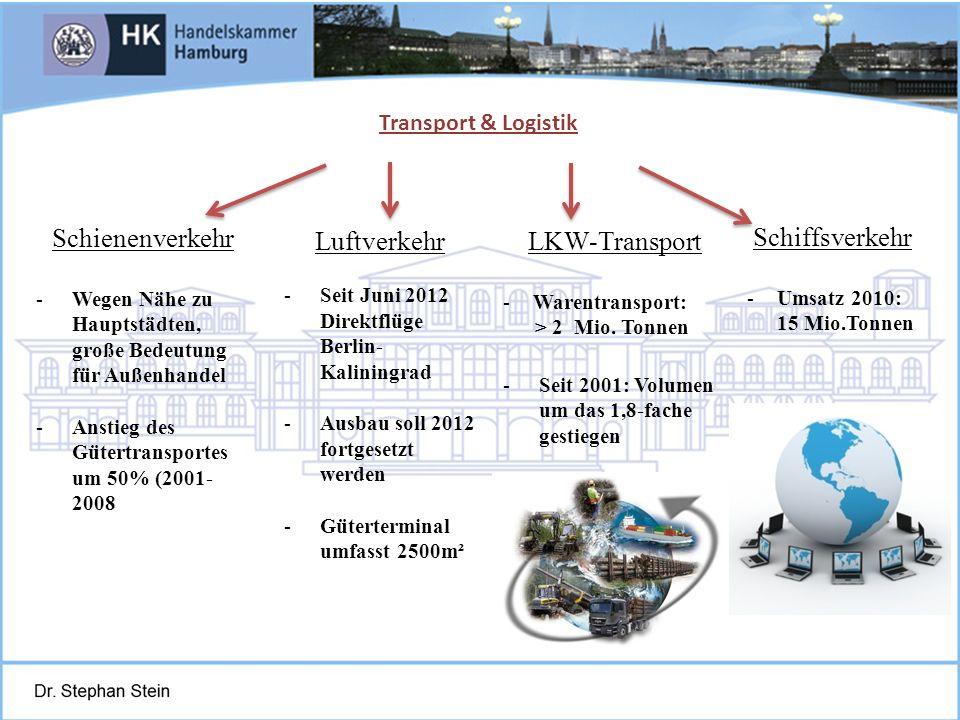 Logistik & Transport Juni 2004St. Petersburg, Schmidt-Trenz Transport & Logistik Schienenverkehr -Wegen Nähe zu Hauptstädten, große Bedeutung für Auße