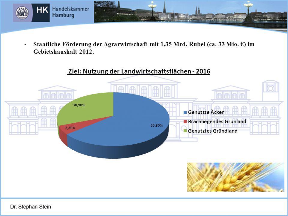 Juni 2004St. Petersburg, Schmidt-Trenz -Staatliche Förderung der Agrarwirtschaft mit 1,35 Mrd. Rubel (ca. 33 Mio. ) im Gebietshaushalt 2012.