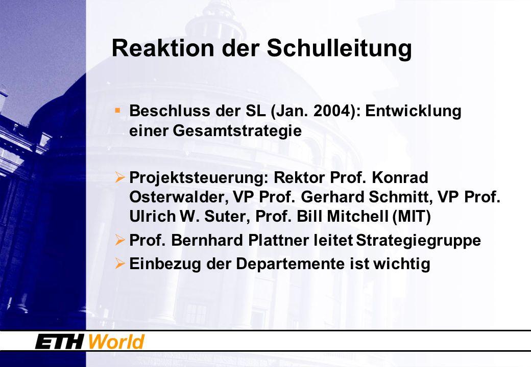 World Reaktion der Schulleitung Beschluss der SL (Jan.