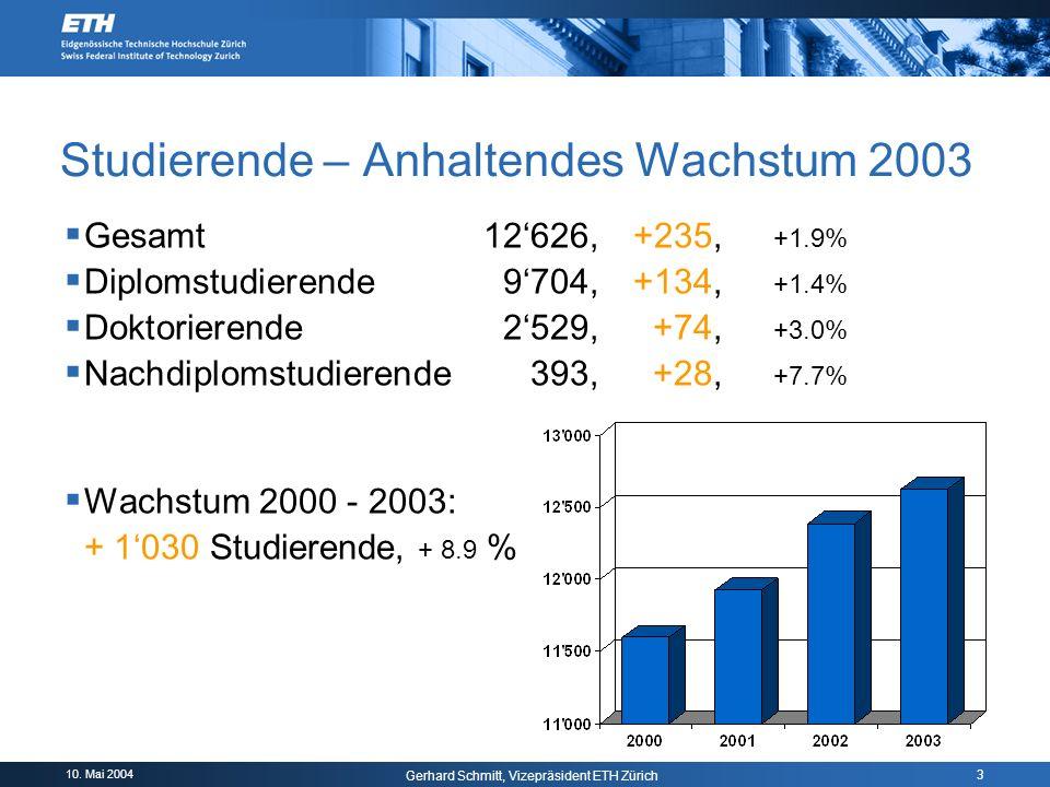 10. Mai 2004 Gerhard Schmitt, Vizepräsident ETH Zürich 3 Studierende – Anhaltendes Wachstum 2003 Gesamt 12626, +235, +1.9% Diplomstudierende 9704, +13