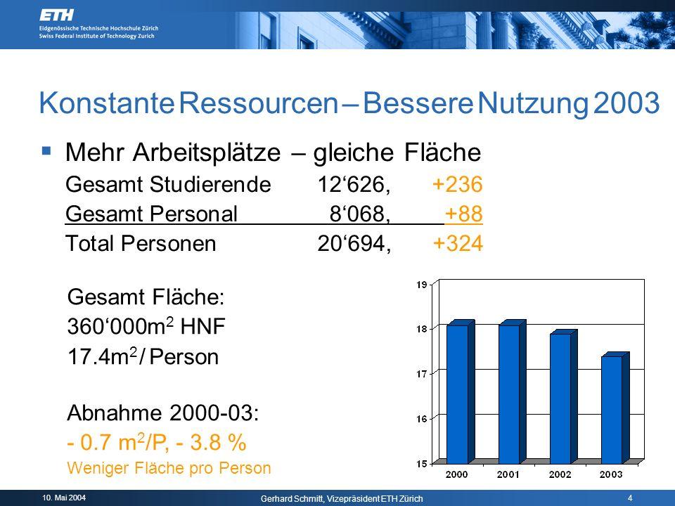 10. Mai 2004 Gerhard Schmitt, Vizepräsident ETH Zürich 4 Konstante Ressourcen – Bessere Nutzung 2003 Mehr Arbeitsplätze – gleiche Fläche Gesamt Studie
