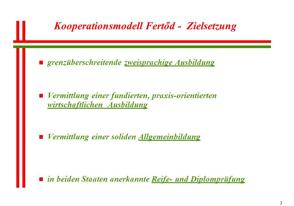 3 Kooperationsmodell Fertőd - Zielsetzung n grenzüberschreitende zweisprachige Ausbildung n Vermittlung einer fundierten, praxis-orientierten wirtscha