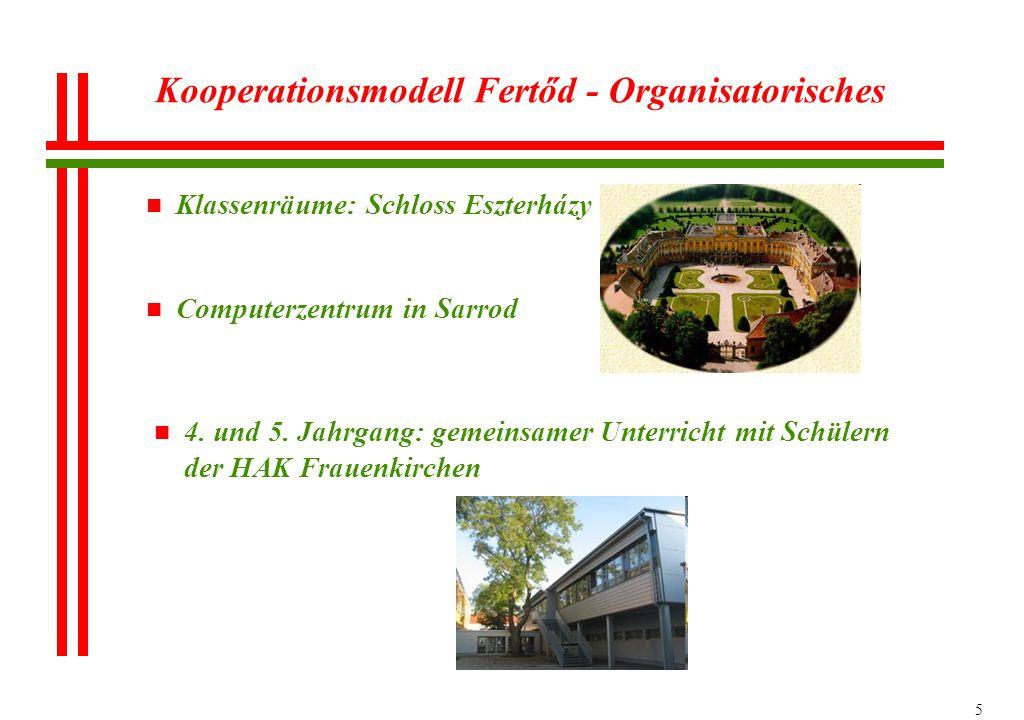 5 Kooperationsmodell Fertőd - Organisatorisches n Klassenräume: Schloss Eszterházy n 4. und 5. Jahrgang: gemeinsamer Unterricht mit Schülern der HAK F