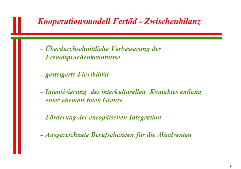 8 Kooperationsmodell Fertőd - Zwischenbilanz – Überdurchschnittliche Verbesserung der Fremdsprachenkenntnisse – gesteigerte Flexibilität – Intensivierung des interkulturellen Kontaktes entlang einer ehemals toten Grenze – Förderung der europäischen Integration – Ausgezeichnete Berufschancen für die Absolventen