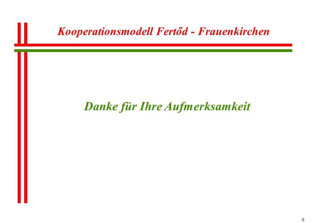 10 Kooperationsmodell Fertőd – Frauenkirchen A Kooperációs modell Fertőd – Frauenkirchen 10 Jahre 10 éves