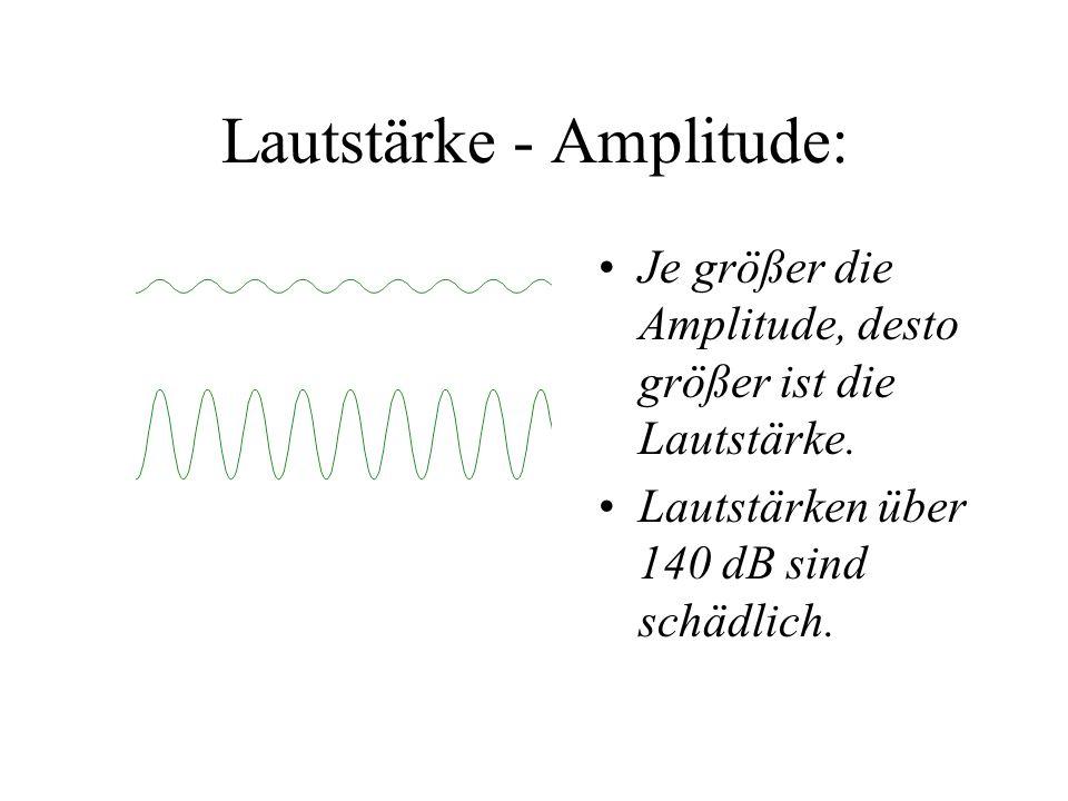 Lautstärke - Amplitude: Je größer die Amplitude, desto größer ist die Lautstärke. Lautstärken über 140 dB sind schädlich.