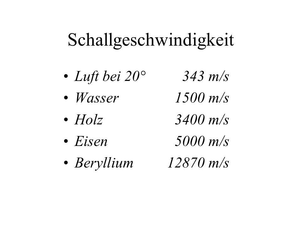 Schallgeschwindigkeit Luft bei 20° 343 m/s Wasser 1500 m/s Holz 3400 m/s Eisen 5000 m/s Beryllium 12870 m/s