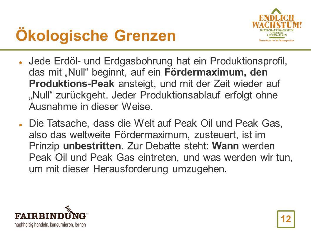 12 Ökologische Grenzen Jede Erdöl- und Erdgasbohrung hat ein Produktionsprofil, das mit Null beginnt, auf ein Fördermaximum, den Produktions-Peak anst