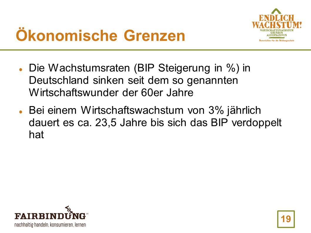 19 Ökonomische Grenzen Die Wachstumsraten (BIP Steigerung in %) in Deutschland sinken seit dem so genannten Wirtschaftswunder der 60er Jahre Bei einem Wirtschaftswachstum von 3% jährlich dauert es ca.