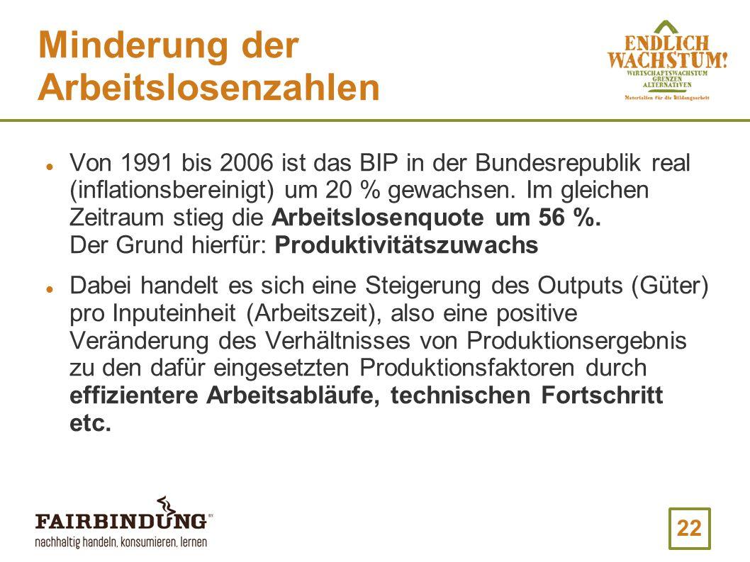 22 Minderung der Arbeitslosenzahlen Von 1991 bis 2006 ist das BIP in der Bundesrepublik real (inflationsbereinigt) um 20 % gewachsen. Im gleichen Zeit