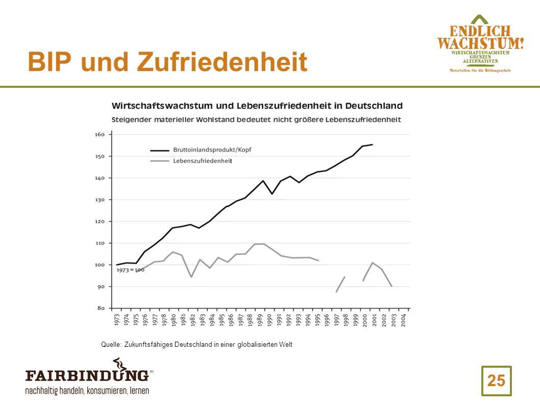 25 BIP und Zufriedenheit Quelle: Zukunftsfähiges Deutschland in einer globalisierten Welt