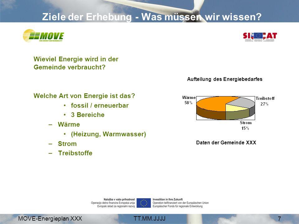 MOVE-Energieplan XXXTT.MM.JJJJ 7 Ziele der Erhebung - Was müssen wir wissen? Wieviel Energie wird in der Gemeinde verbraucht? Welche Art von Energie i