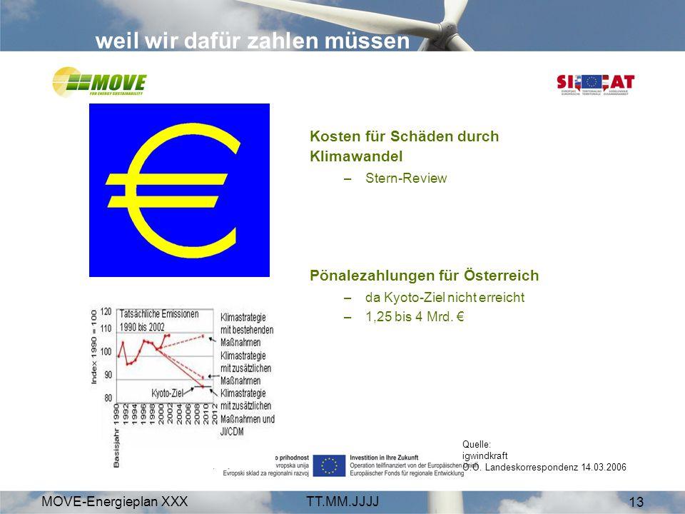MOVE-Energieplan XXXTT.MM.JJJJ 13 weil wir dafür zahlen müssen Kosten für Schäden durch Klimawandel –Stern-Review Pönalezahlungen für Österreich –da K