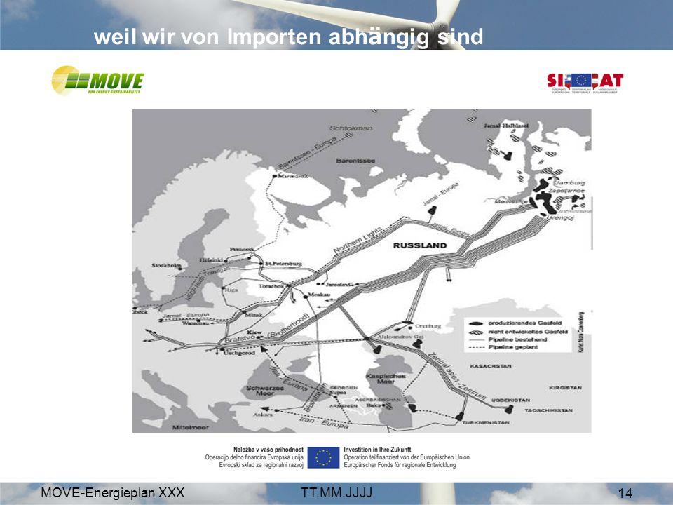MOVE-Energieplan XXXTT.MM.JJJJ 14 weil wir von Importen abh ä ngig sind