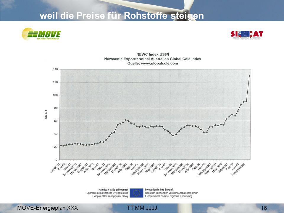 MOVE-Energieplan XXXTT.MM.JJJJ 16 weil die Preise f ü r Rohstoffe steigen