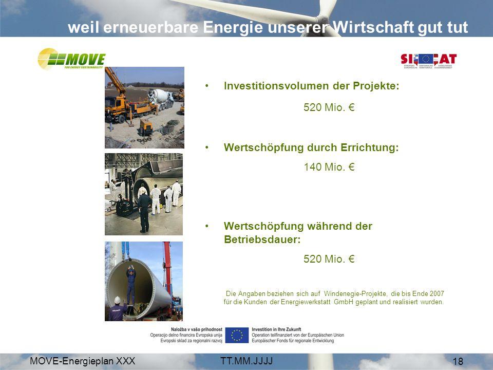 MOVE-Energieplan XXXTT.MM.JJJJ 18 weil erneuerbare Energie unserer Wirtschaft gut tut Investitionsvolumen der Projekte: 520 Mio. Wertschöpfung durch E