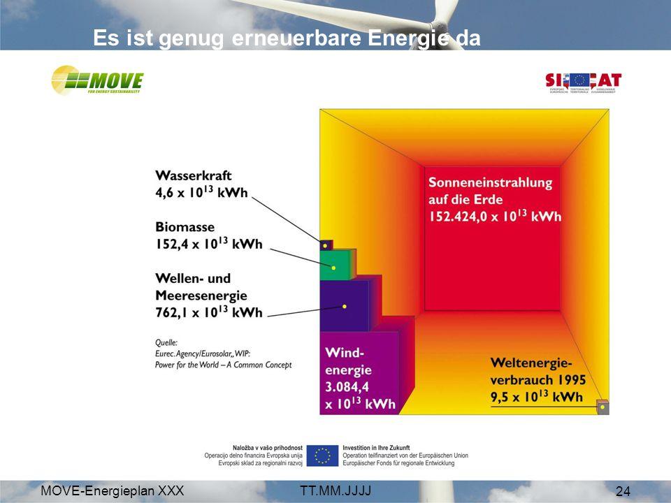 MOVE-Energieplan XXXTT.MM.JJJJ 24 Es ist genug erneuerbare Energie da