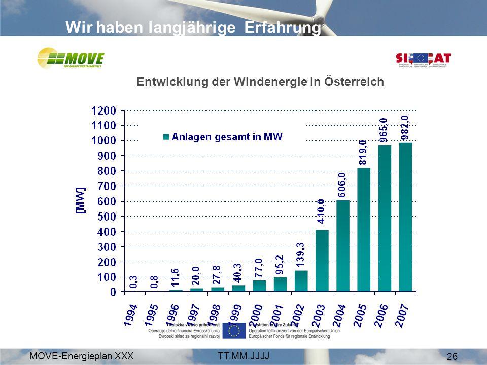 MOVE-Energieplan XXXTT.MM.JJJJ 26 Wir haben langjährige Erfahrung Entwicklung der Windenergie in Österreich 410,0