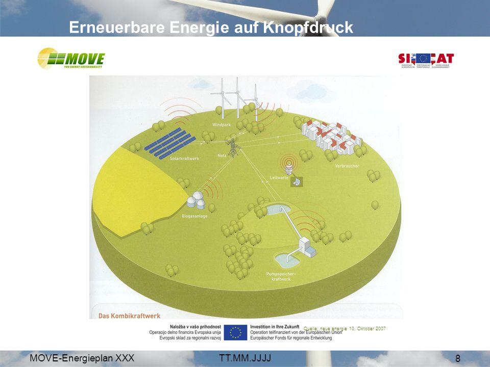 MOVE-Energieplan XXXTT.MM.JJJJ 8 Erneuerbare Energie auf Knopfdruck Quelle: neue energie 10, Oktober 2007