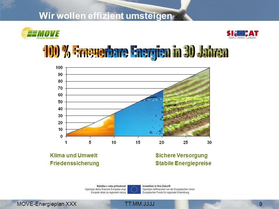 MOVE-Energieplan XXXTT.MM.JJJJ 9 Wir wollen effizient umsteigen Klima und Umwelt Friedenssicherung Sichere Versorgung Stabile Energiepreise