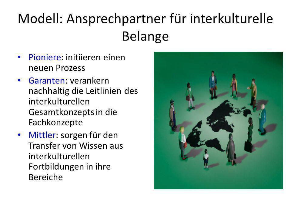 Modell: Ansprechpartner für interkulturelle Belange Pioniere: initiieren einen neuen Prozess Garanten: verankern nachhaltig die Leitlinien des interku