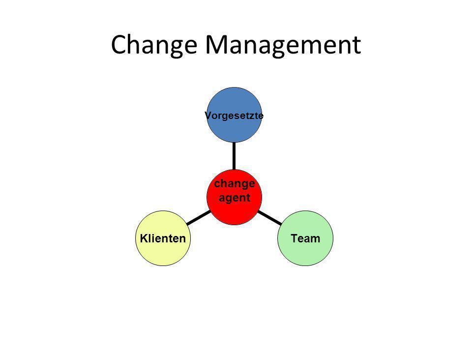 Change Management change agent VorgesetzteTeamKlienten