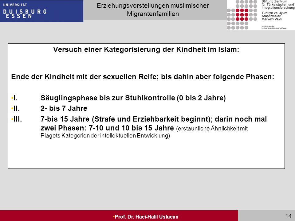 Seite 14 Erziehungsvorstellungen muslimischer Migrantenfamilien Prof. Dr. Haci-Halil Uslucan 14 Versuch einer Kategorisierung der Kindheit im Islam: E