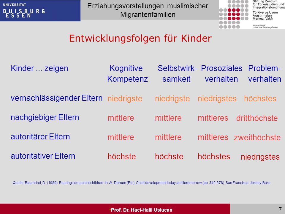 Seite 7 Erziehungsvorstellungen muslimischer Migrantenfamilien Prof. Dr. Haci-Halil Uslucan 7 Entwicklungsfolgen für Kinder Kinder... zeigen Kognitive
