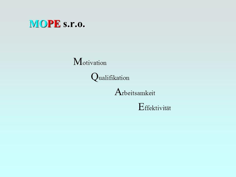 MOPE s.r.o. M otivation Q ualifikation A rbeitsamkeit E ffektivität