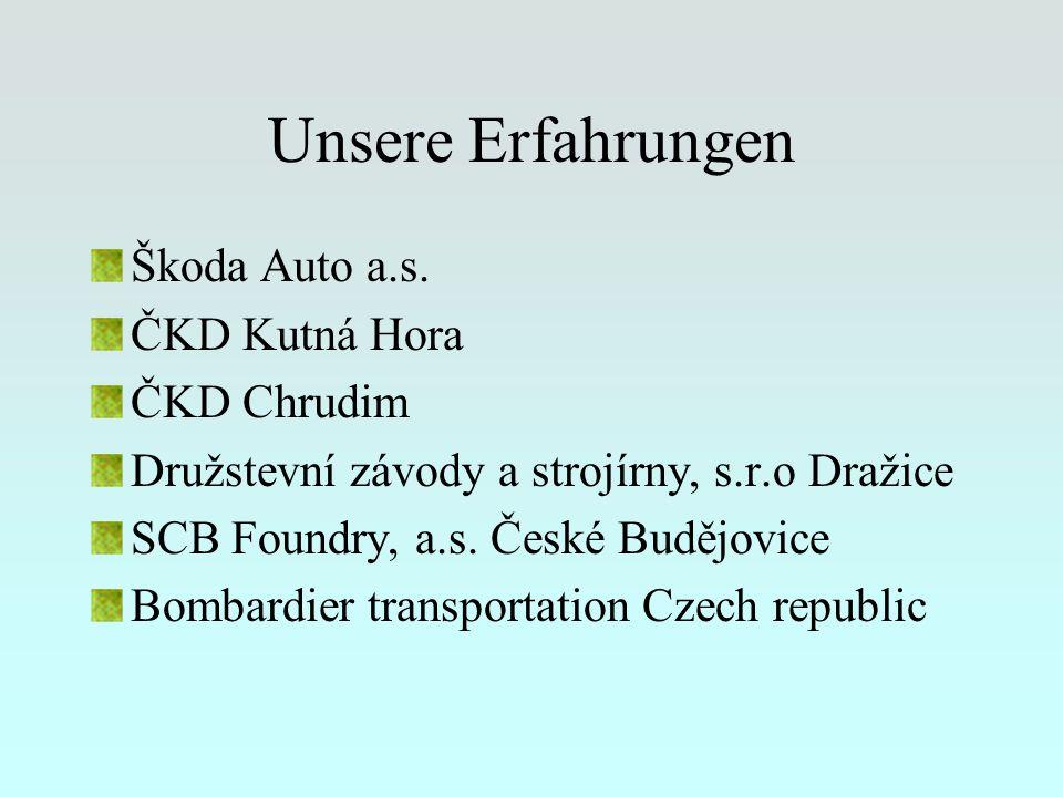 Unsere Erfahrungen Škoda Auto a.s.