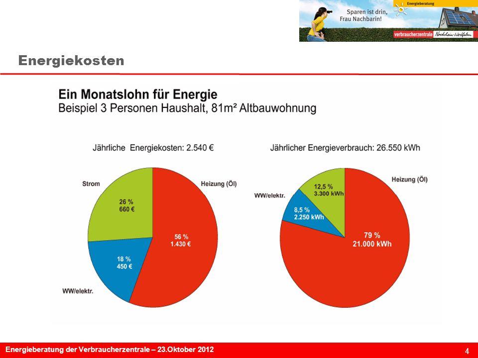 4 Energieberatung der Verbraucherzentrale – 23.Oktober 2012 Energiekosten