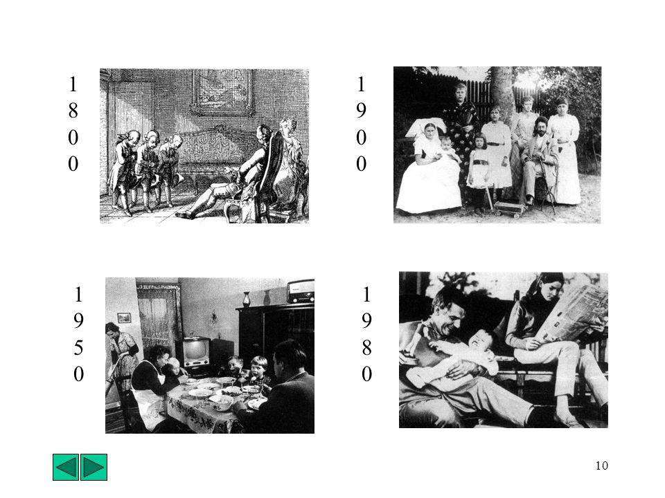 9 Ordne die folgenden Bilder in eine zeitliche Reihenfolge. 1920