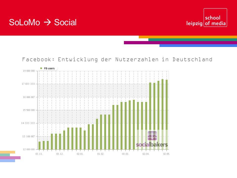 SoLoMo Social Facebook: Entwicklung der Nutzerzahlen in Deutschland