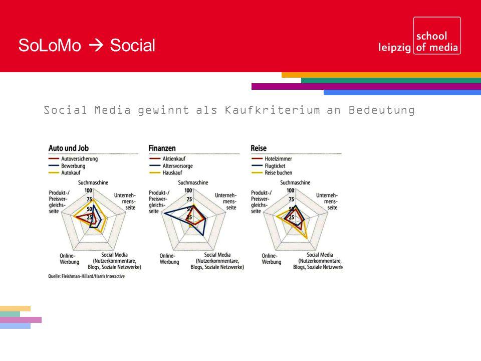 SoLoMo Social Social Media gewinnt als Kaufkriterium an Bedeutung