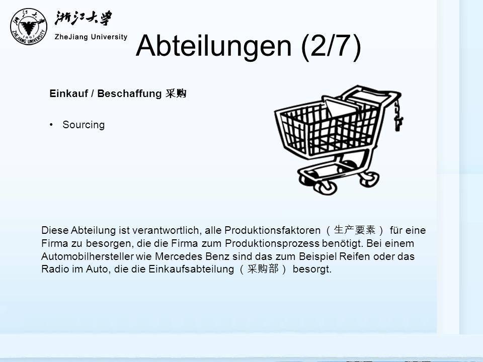 Abteilungen (2/7) Diese Abteilung ist verantwortlich, alle Produktionsfaktoren für eine Firma zu besorgen, die die Firma zum Produktionsprozess benötigt.