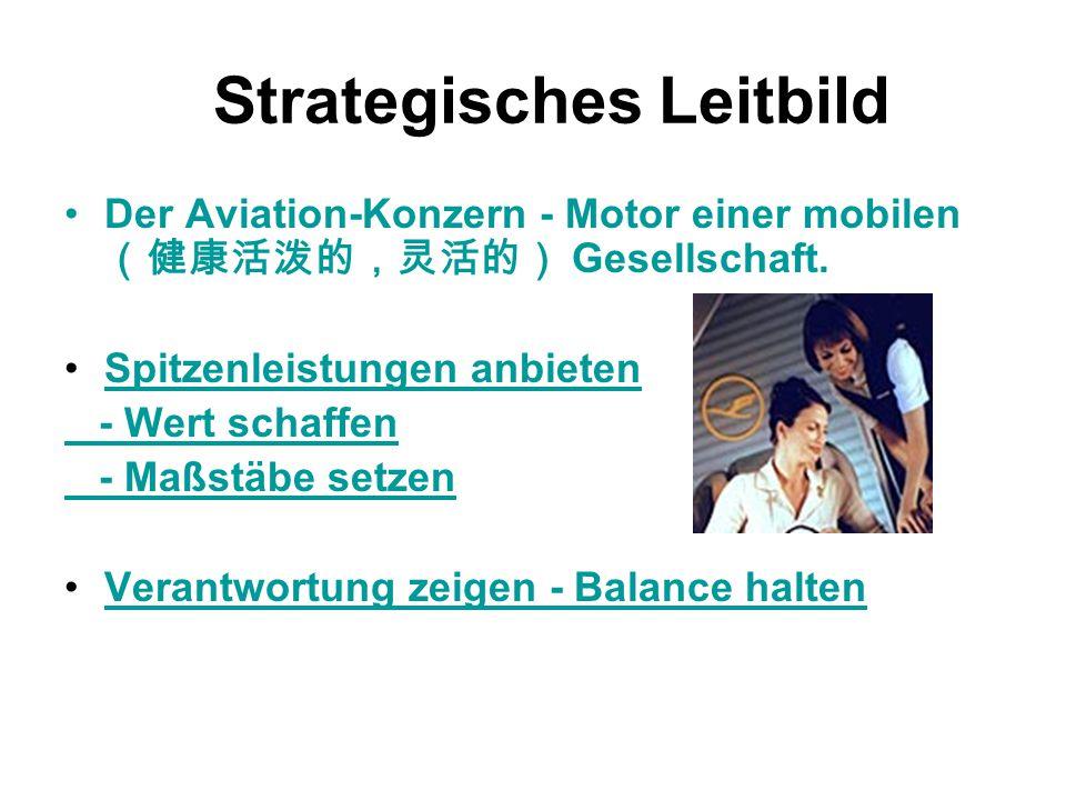 Strategisches Leitbild Der Aviation-Konzern - Motor einer mobilen Gesellschaft. Spitzenleistungen anbieten - Wert schaffen - Maßstäbe setzen Verantwor
