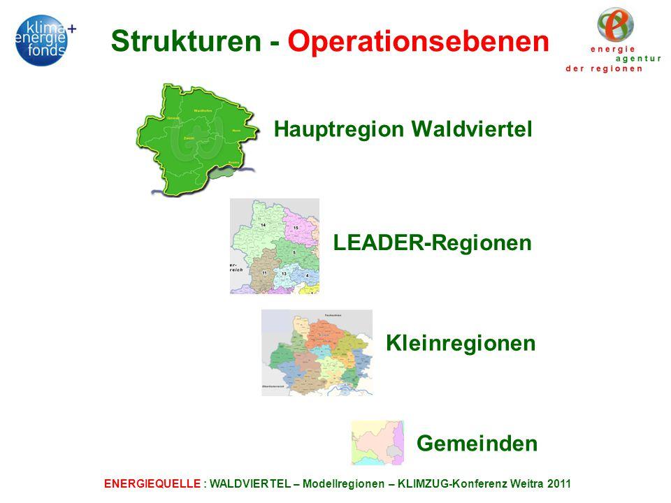 ENERGIEQUELLE : WALDVIERTEL – Modellregionen – KLIMZUG-Konferenz Weitra 2011 Strukturen - Operationsebenen Hauptregion Waldviertel Kleinregionen Gemeinden LEADER-Regionen