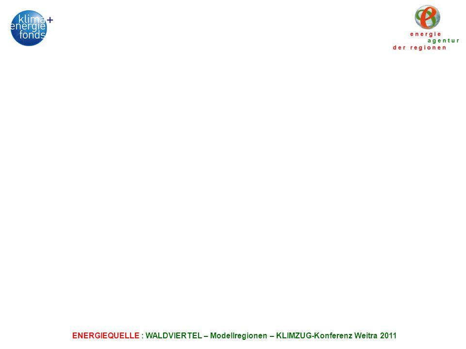 ENERGIEQUELLE : WALDVIERTEL – Modellregionen – KLIMZUG-Konferenz Weitra 2011