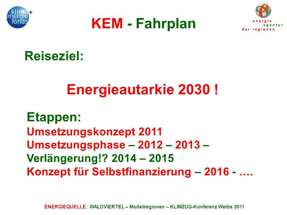 ENERGIEQUELLE : WALDVIERTEL – Modellregionen – KLIMZUG-Konferenz Weitra 2011 Etappen: Umsetzungskonzept 2011 Umsetzungsphase – 2012 – 2013 – Verlängerung!.