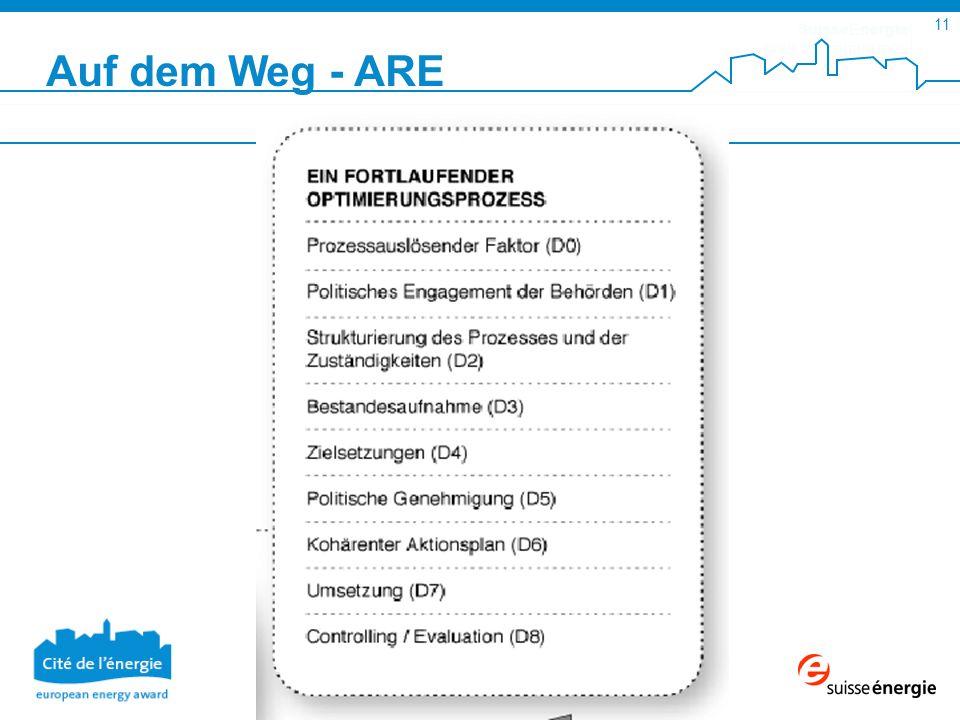 SuisseEnergie pour les communes 11 FACTEUR 21 Formation 30.01.09 Auf dem Weg - ARE