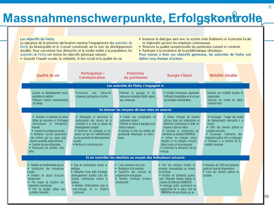 SuisseEnergie pour les communes 8 Schulung 13.03.09 FAKTOR 21 Kurs 30.01.09 Massnahmenschwerpunkte, Erfolgskontrolle