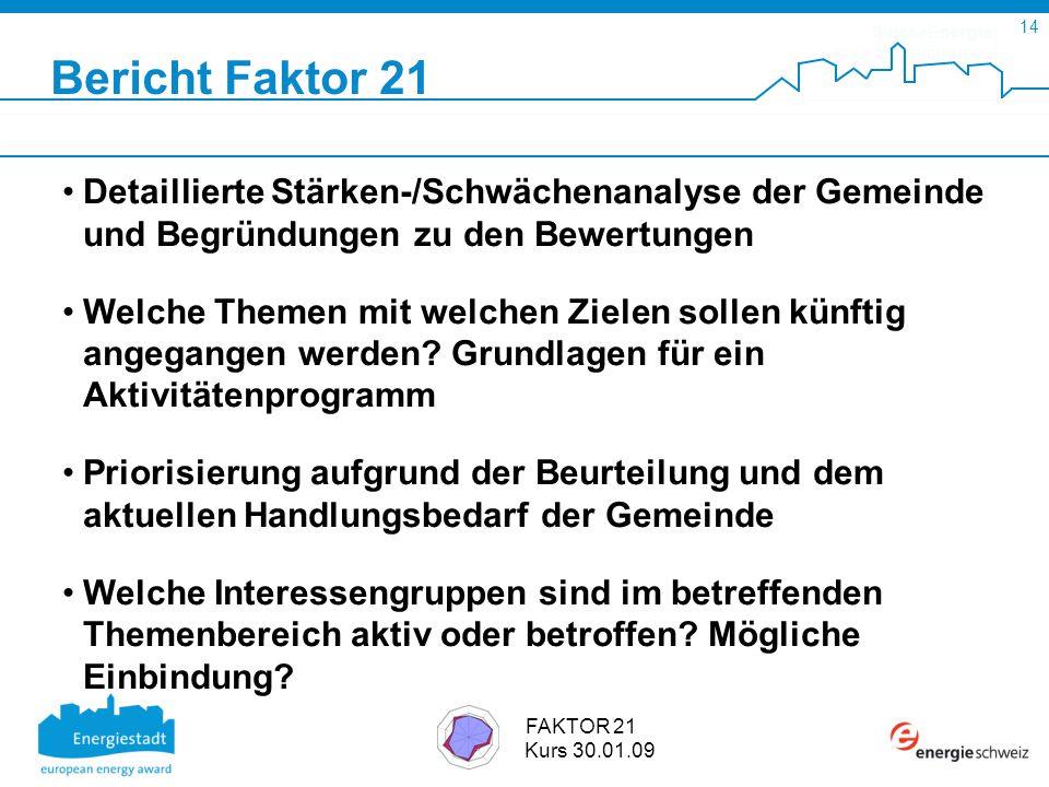 SuisseEnergie pour les communes 14 FAKTOR 21 Kurs 30.01.09 Bericht Faktor 21 Detaillierte Stärken-/Schwächenanalyse der Gemeinde und Begründungen zu den Bewertungen Welche Themen mit welchen Zielen sollen künftig angegangen werden.
