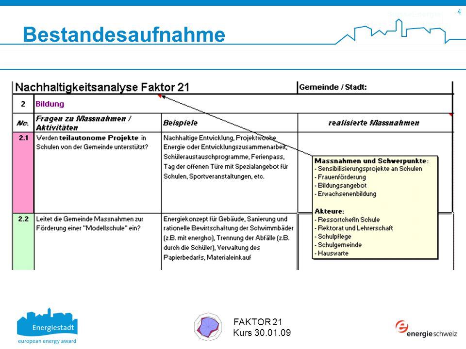 SuisseEnergie pour les communes 4 FAKTOR 21 Kurs 30.01.09 Bestandesaufnahme