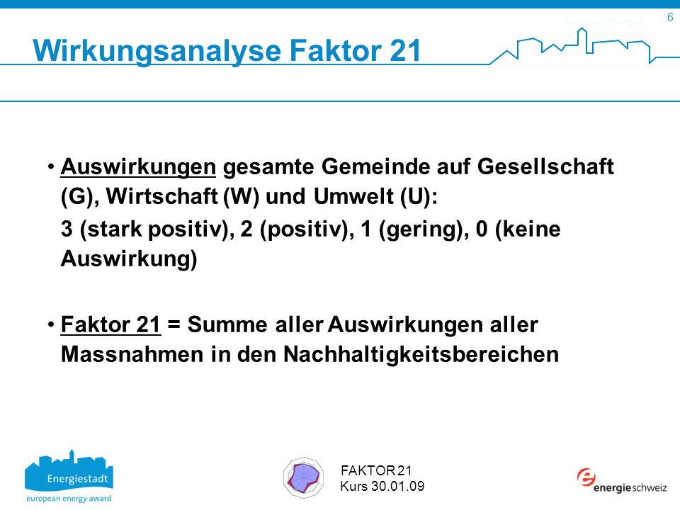 SuisseEnergie pour les communes 6 FAKTOR 21 Kurs 30.01.09 Auswirkungen gesamte Gemeinde auf Gesellschaft (G), Wirtschaft (W) und Umwelt (U): 3 (stark positiv), 2 (positiv), 1 (gering), 0 (keine Auswirkung) Faktor 21 = Summe aller Auswirkungen aller Massnahmen in den Nachhaltigkeitsbereichen Wirkungsanalyse Faktor 21