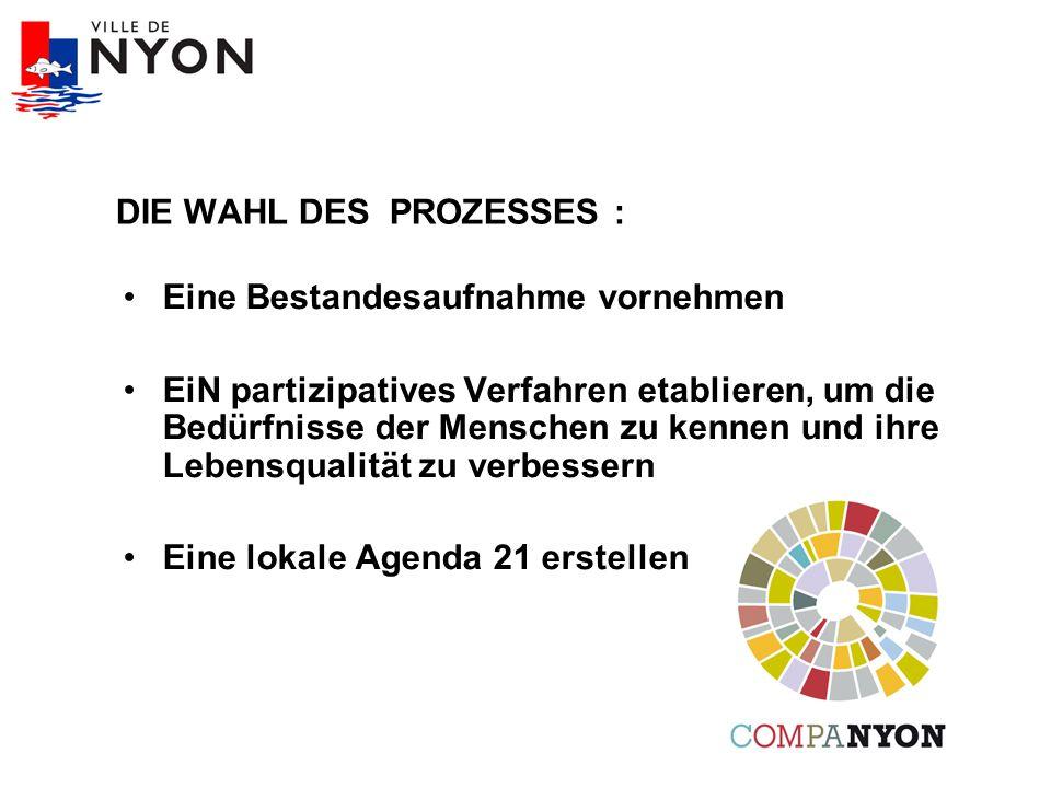 ZIELE DER ANALYSE FAKTOR 21: Bilanz der Gemeindeaktivitäten unter dem Gesichtspunkt der Nachhaltigkeit Verbesserung des Verständnisses des Konzeptes Entwicklung eines gemeinsamen Verständnisses